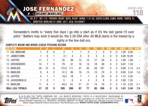 Image result for jose fernandez baseball card back