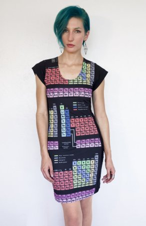 Image result for periodic table dress