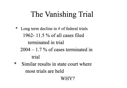 The Vanishing Trial
