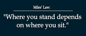 Quote of the Day: Where You Stand... — Steemit