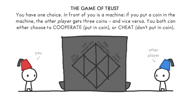 The Evolution of Trust: this adorable game explains the math behind  interpersonal trust